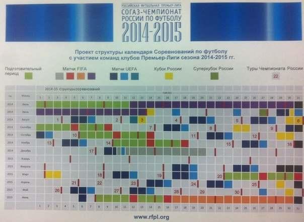 Туры россии календарь